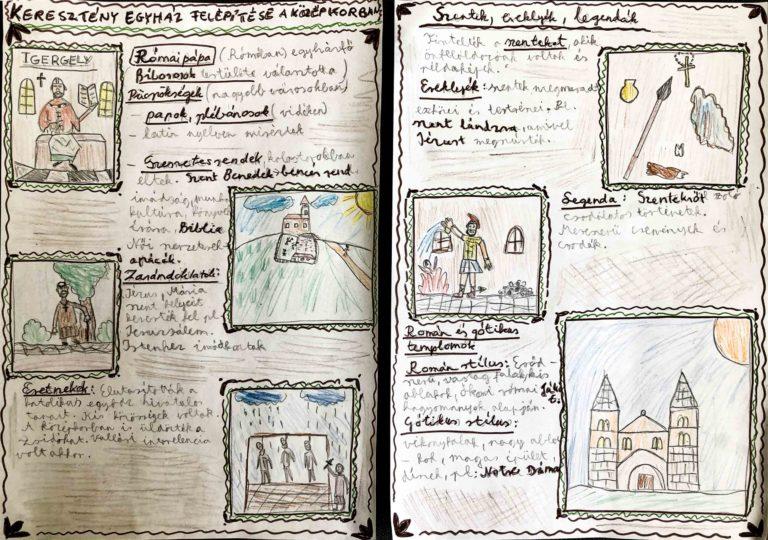 Szuvrata 6.o. - Keresztény egyház felépítése a középkorban